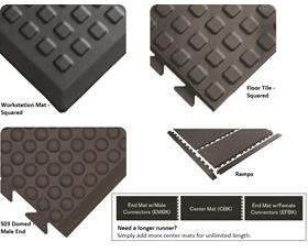 REJUVENATOR® MATTING